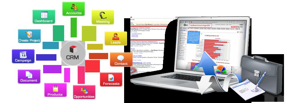 การบริหารและดูแลความสัมพันธ์ของคู่ค้า (Customer ...